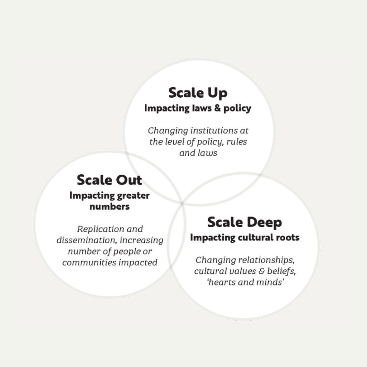 2019 Webinar Scale Deep Square