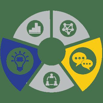 2021 CD Interconnected Practices Wheel